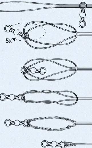 Вертлюжки для рыбалки - 18 видов, как привязать к плетенке и леске