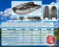Киль на лодку пвх: что это такое? зачем нужен надувной киль? требования к самодельному килю. как сделать его из пластиковой трубы своими руками?