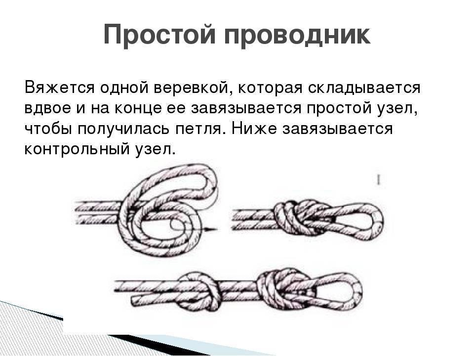 Пошаговая инструкция завязывания узла «восьмерка»