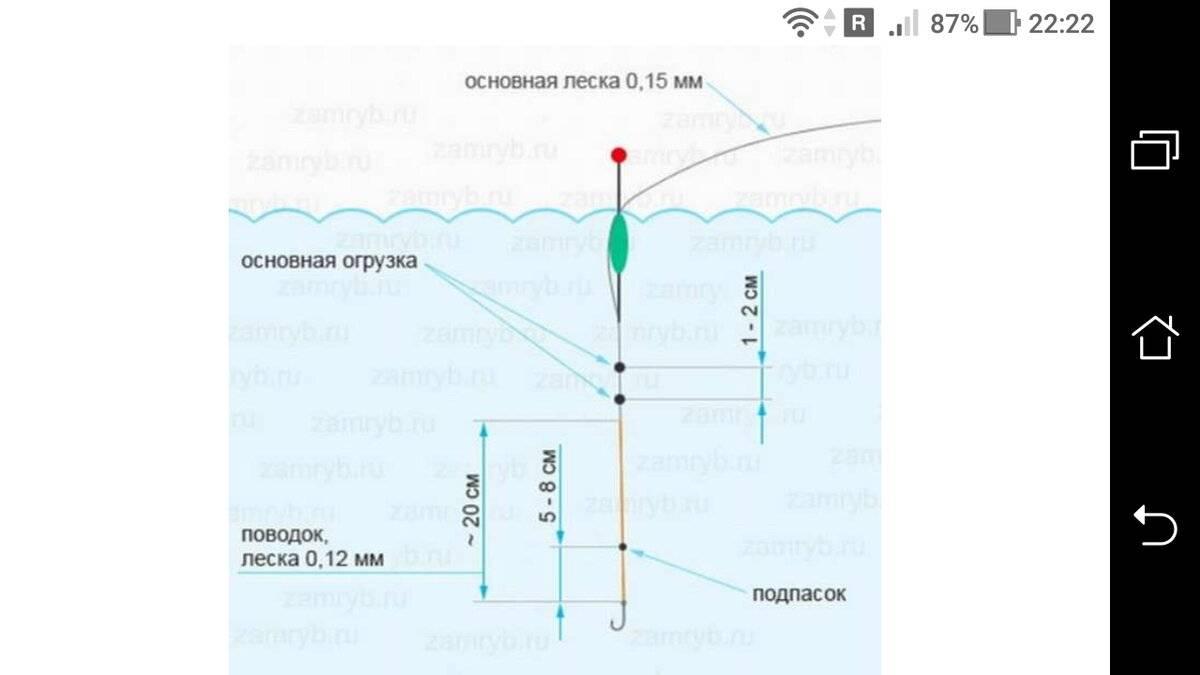 Скользящий поплавок для дальнего заброса – оснастка, монтаж видео и техника использования