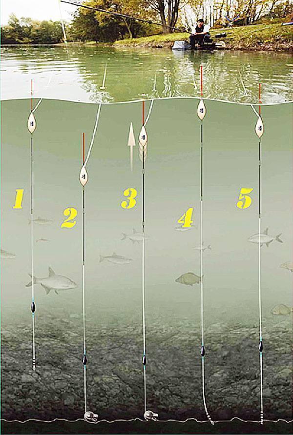 Как правильно отгрузить поплавок для маховой удочки