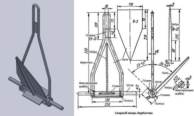 Самодельные якоря для надувных лодок пвх своими руками, выбор параметров и конструкции