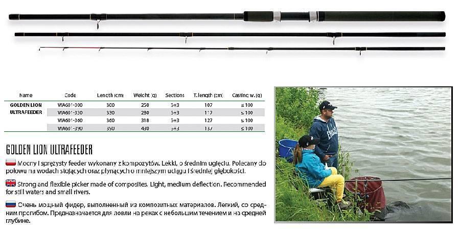 Спиннинги для фидерной ловли