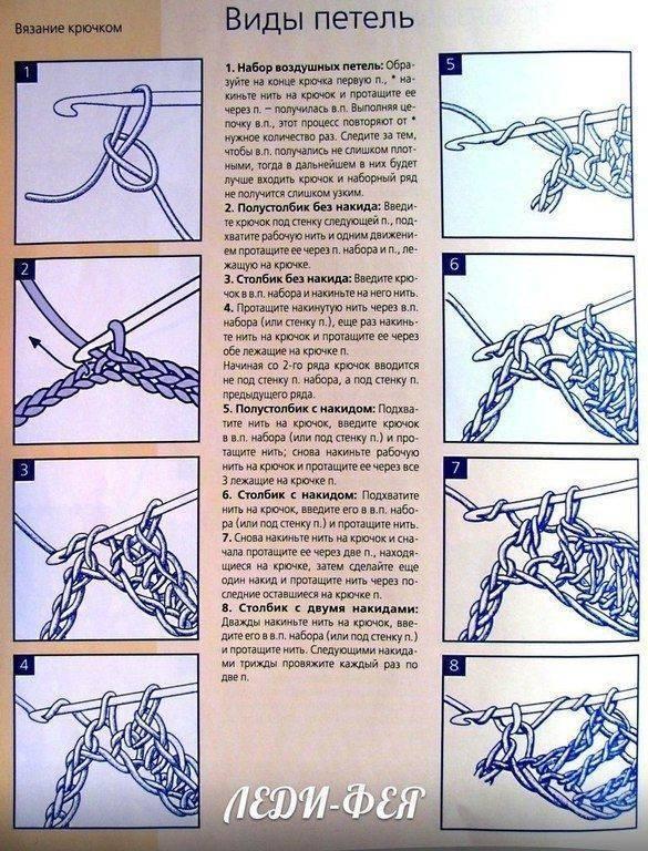 Как связать игрушку крючком для начинающих (самое лёгкое)