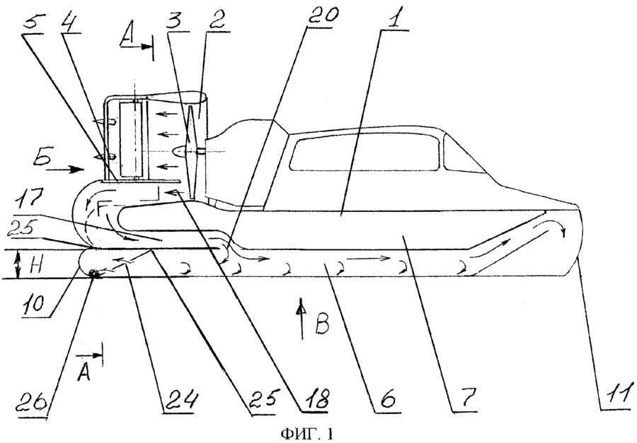 Проект и чертежи катера на воздушной подушке