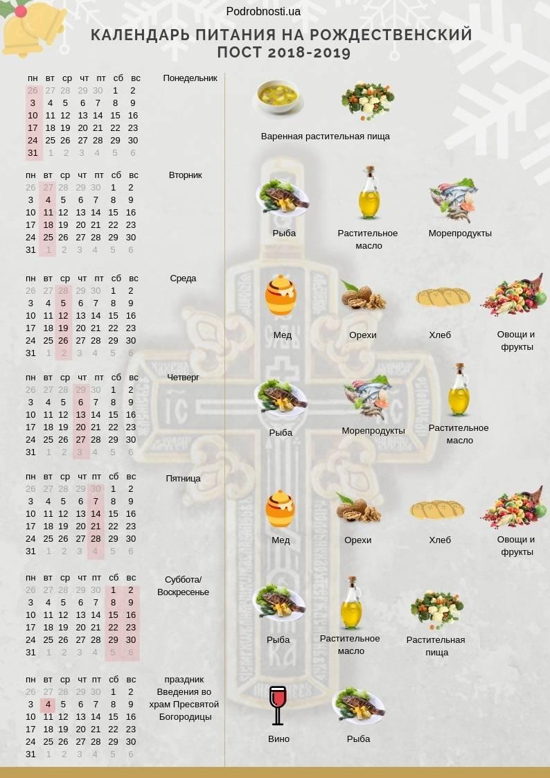 Петров пост 2019: когда начинается, сколько длится, правила, календарь питания по дням