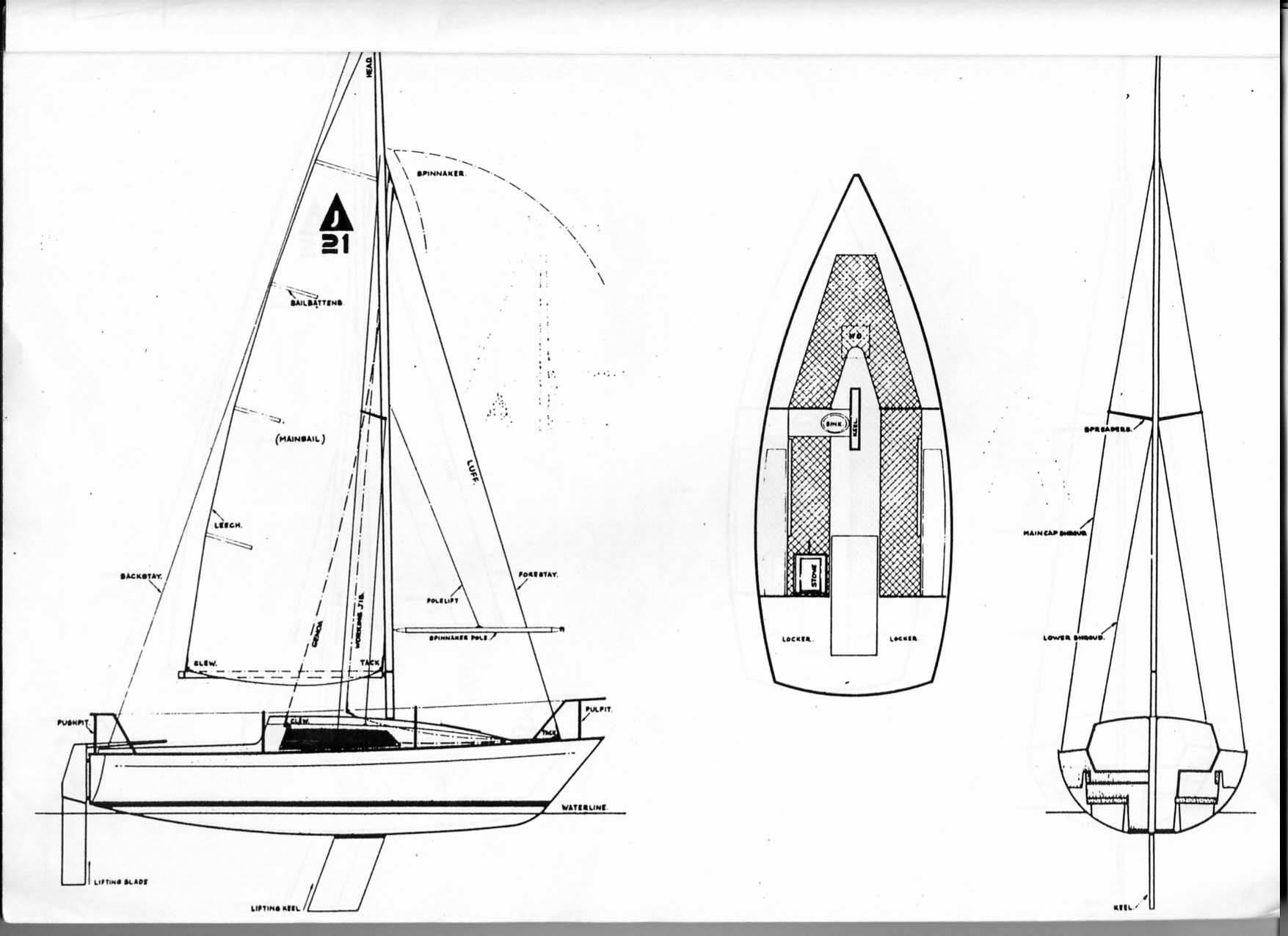 Пластмассовая мини-яхта «калан». яхта своими руками