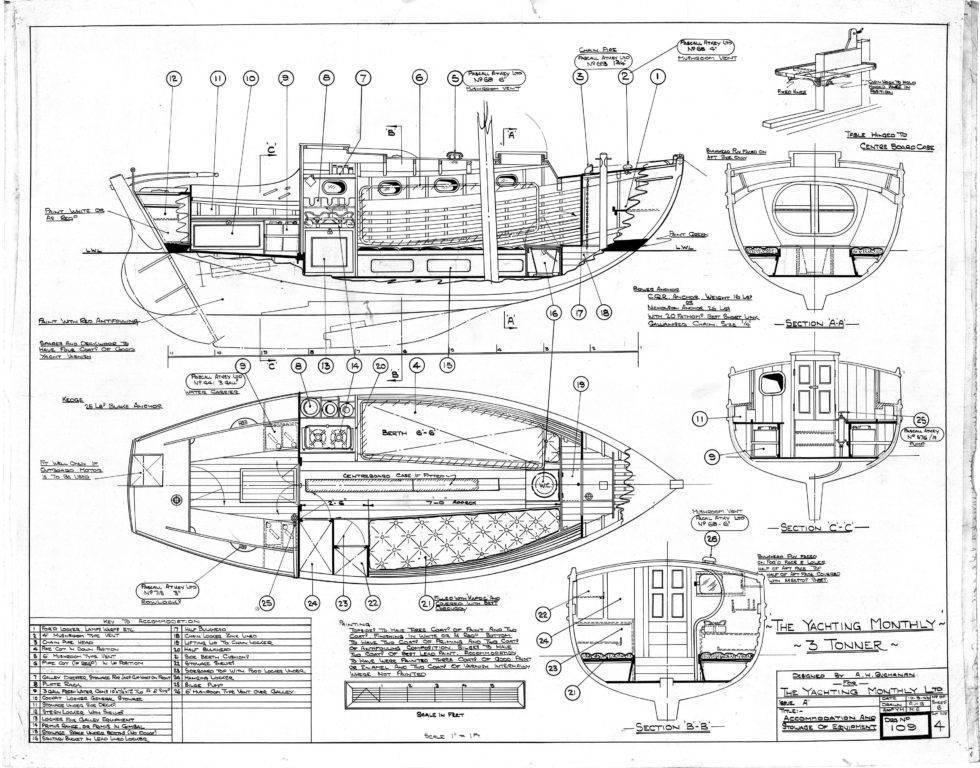 Яхтенный дизайн: практические основы художественного конструирования. часть 2. « домашняя яхт-верфь.