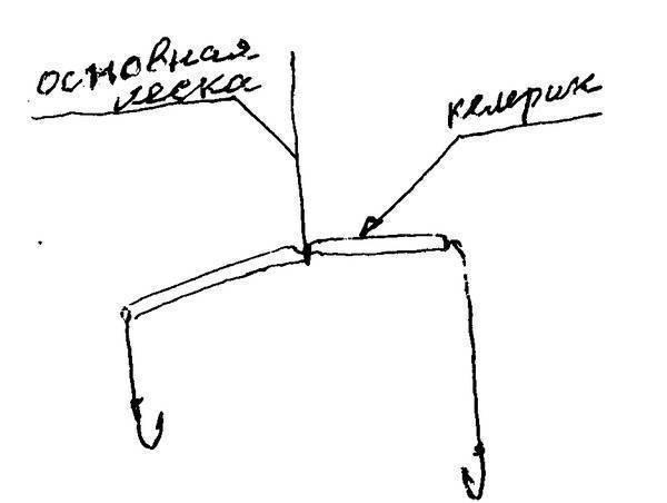 Поплавочная снасть на карася: оснастка и правильная сборка