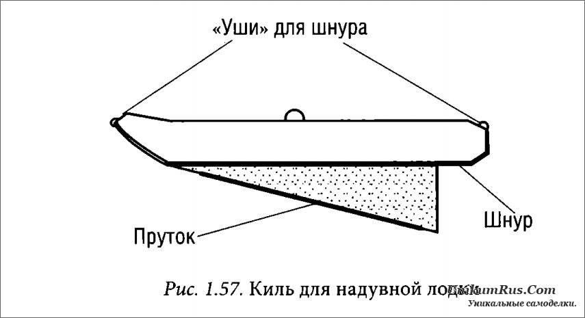 Как сделать киль для ПВХ лодки своими руками