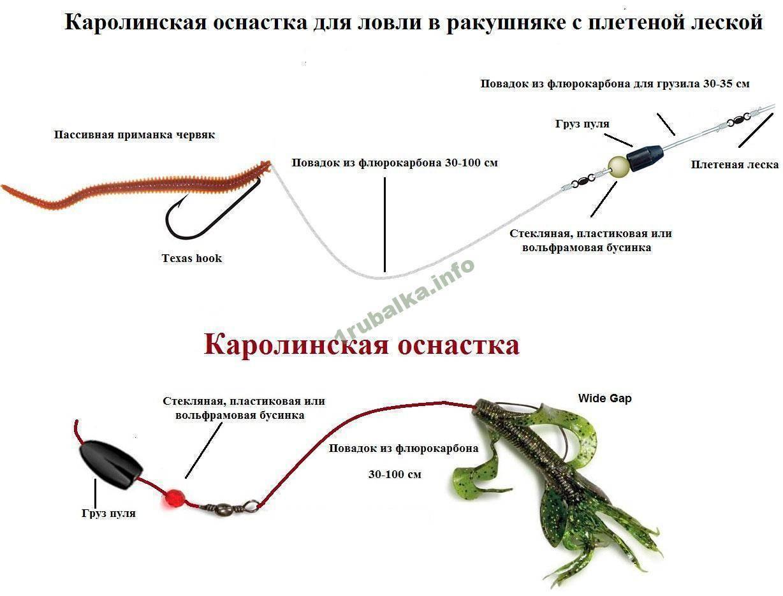Ловля щуки в траве. щука-травянка на спиннинг