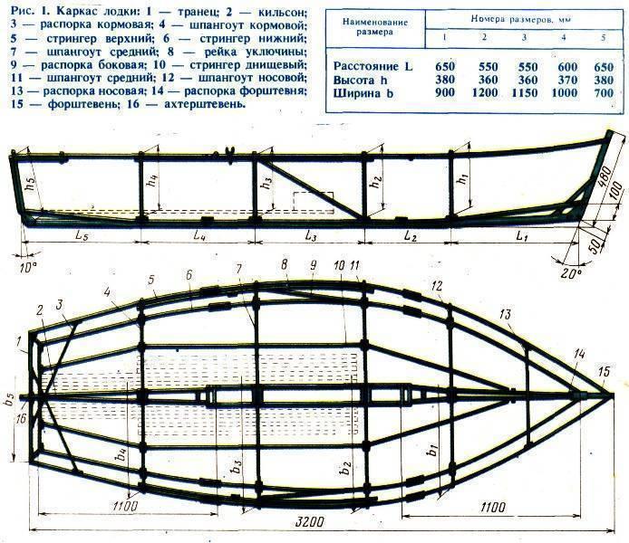 Каяк shrike 17 (5.3 м). фанерный каяк своими руками.