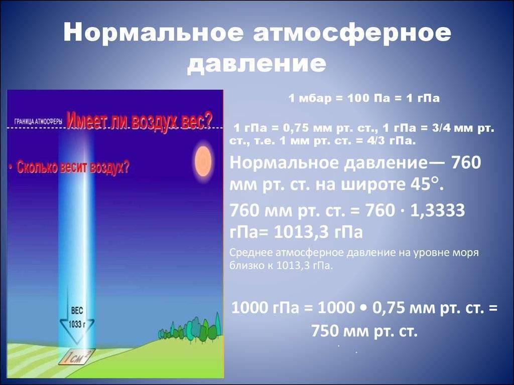 Действие атмосферного давления на организм человека