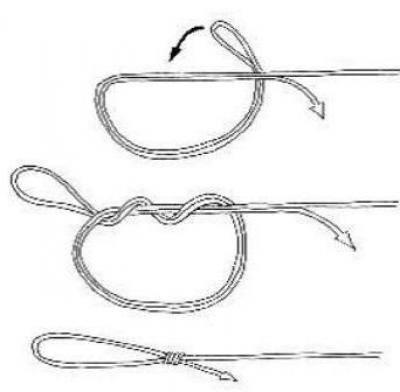 Рыболовные узлы для крючков, поводков, приманок и мормышек - 28 крепких узлов и петлей