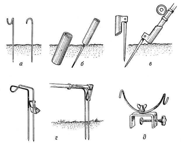 Подставка для удочки: как сделать держатель для удилища своими руками, стойки для рыбалки