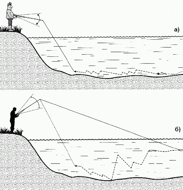 Рыбалка на спиннинг весной: как и когда можно начинать ловить рыбу, штрафы, особенности с берега на реках и озерах