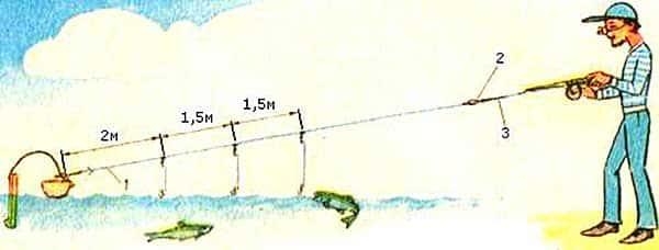 Ловля на кораблик - как сделать своими руками? ловля щуки, карпа и окуня