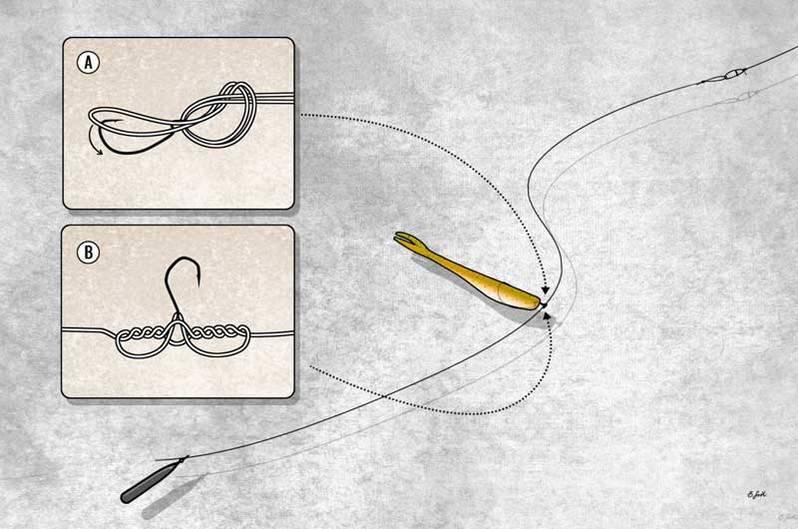 Офсетный крючок: что это такое, как правильно подбрать под размер приманки, монтаж и оснастка. размеры офсетных крючков на щуку, окуня и судака