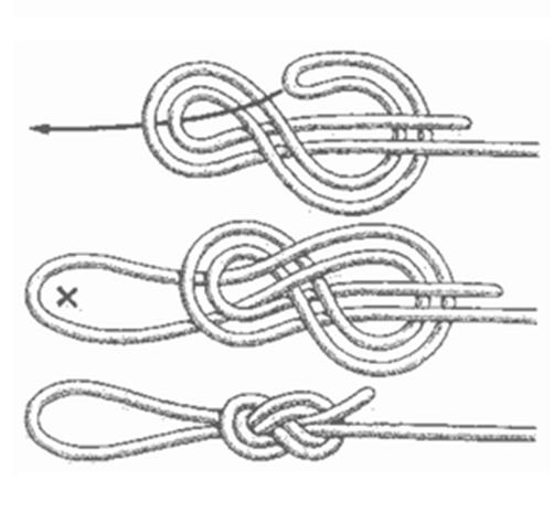 Учимся вязать узлы восьмерка и двойная восьмерка