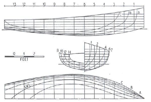 Современные методы и технологии проектирования парусных яхт.  « домашняя яхт-верфь.