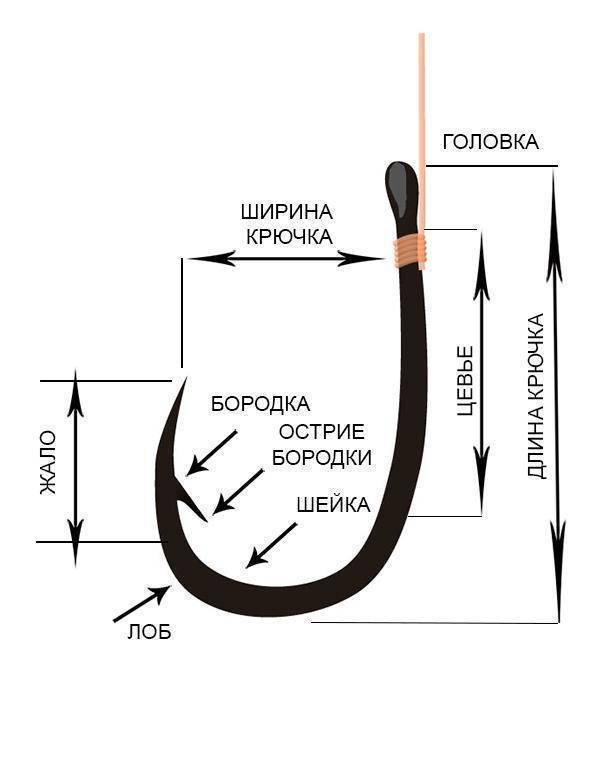 Как сделать простой рыболовный крючок за 10 минут - интерьер
