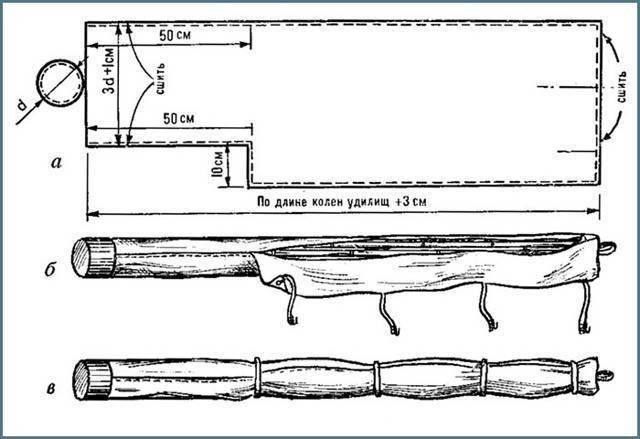 Как изготовить тубус для спиннинга своими руками?