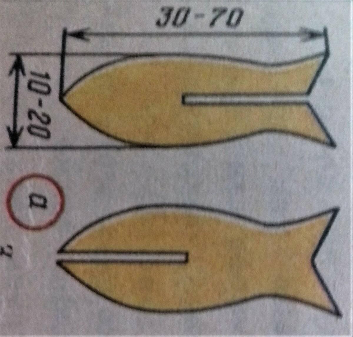 Вертушка для рыбалки своими руками: самодельные вертушки-блесны на щуку