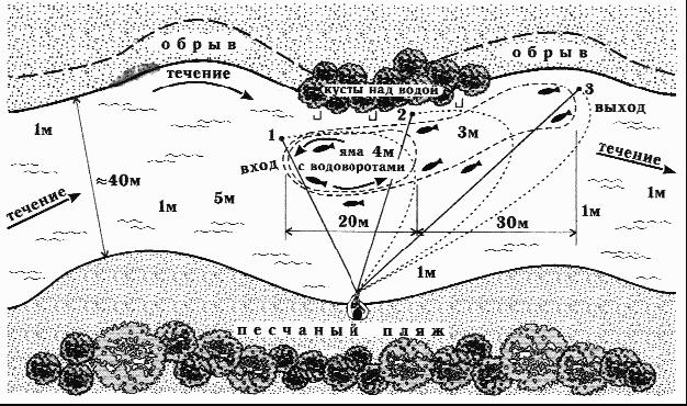 Ловля спиннингом на канале имени москвы