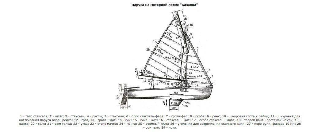 Лодка мкм: описание, технические характеристики, чертеж, отзывы