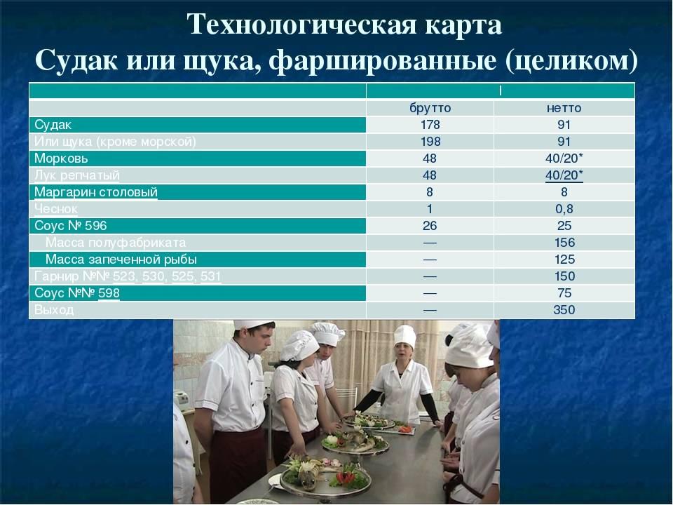 Судак под соусом: польским, сливочным, зелёным и бешамель в духовке