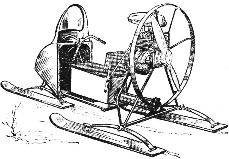 Аэросани своими руками: классификация, подбор двигателя, винтомоторной установки