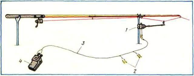 Самоподсекатель для фидера, его применение в рыбной ловле