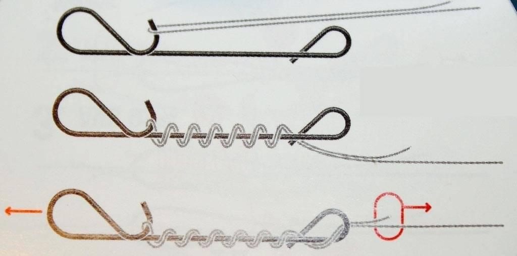 Как правильно привязать карабин к основной леске спиннинга и поводка