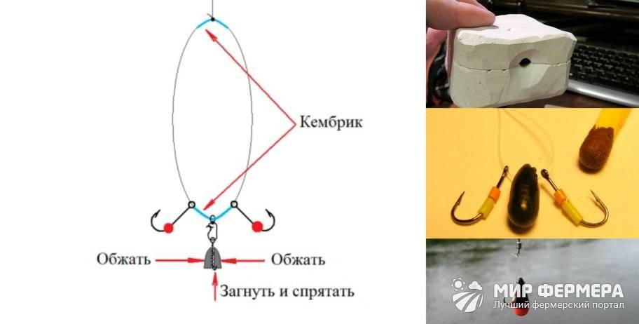 Как изготовить балду для ловли окуня
