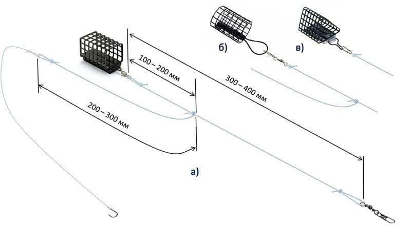 Инлайн - скользящая оснастка для фидера, монтаж и применение