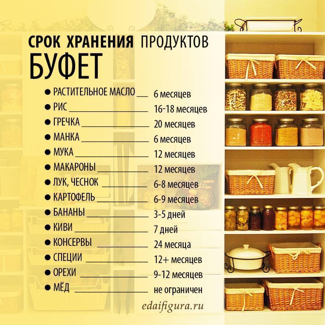 Чем кормить опарыша: тонкости хранения и использования
