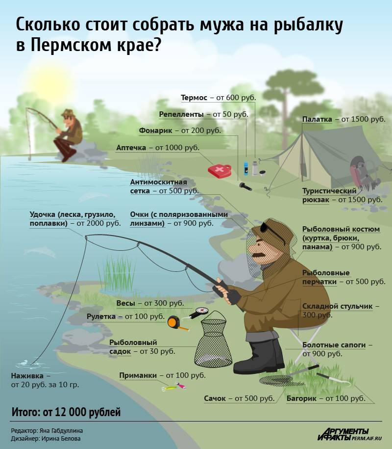 Рыбалка летом по месяцам: как, где и на что ловить
