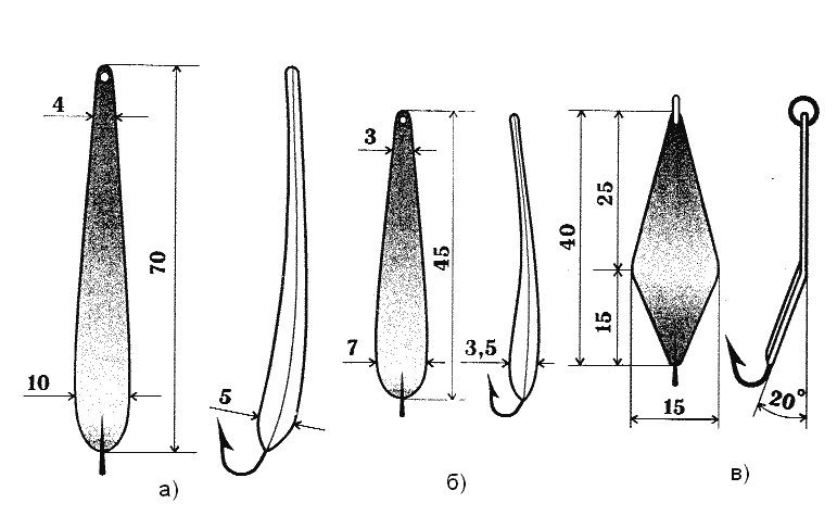 Блесна маропедка своими руками - материалы, этапы изготовления, какую рыбу можно поймать