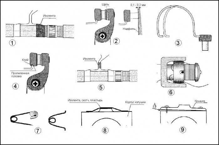 Ремонт спиннинга своими руками: удилище, рукоятка, катушка и кольца