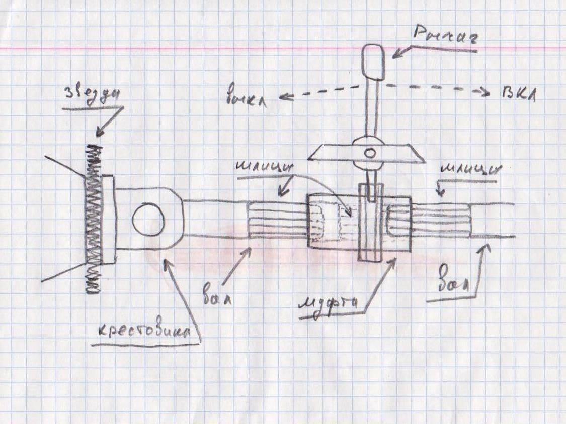 Как сделать болотоход своими руками чертежи видео