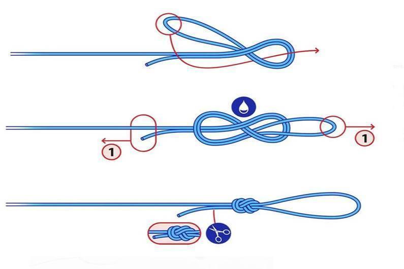 Как вязать узел восьмёрка для рыбалки