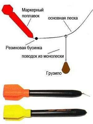 Как изготовить маркерный поплавок своими руками (фото и видео) - рыбакmak