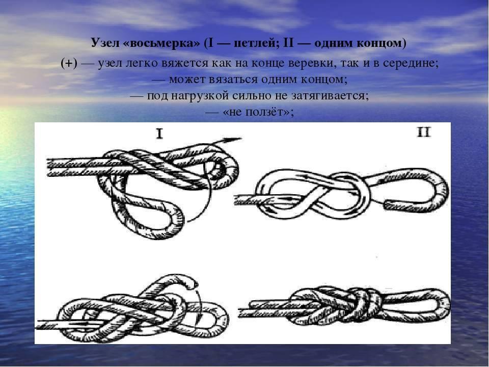 Как правильно вязать двойной узел «восьмёрка»