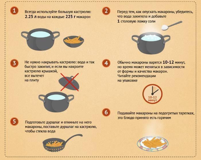 Как варить вермишель: простые рецепты