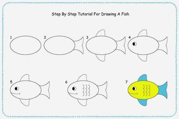 Как нарисовать рыбку карандашом поэтапно для детей – рисуем золотую рыбку легко