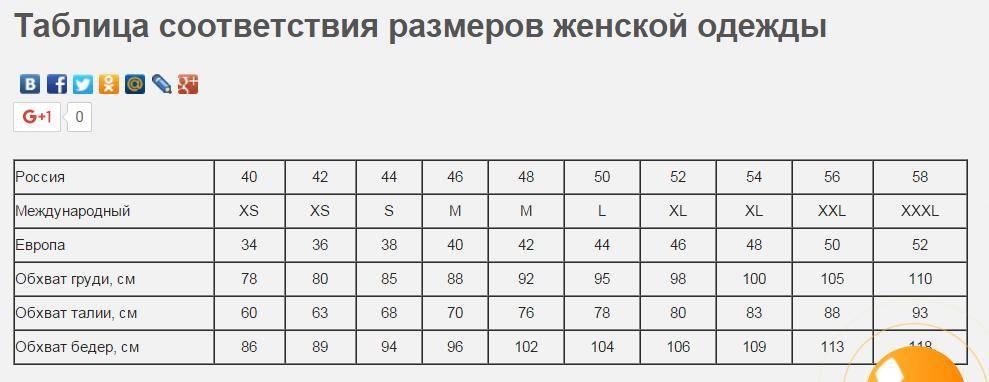 Мужчинам на заметку: как правильно измерить половой член?