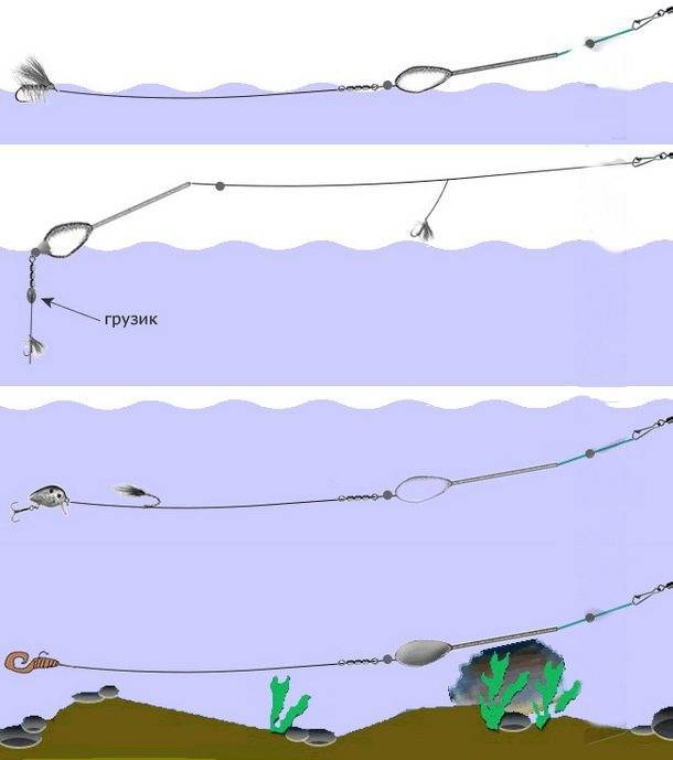 Снасть бомбарда: ловля на сбирулино, как собрать самому, проводка оснастки