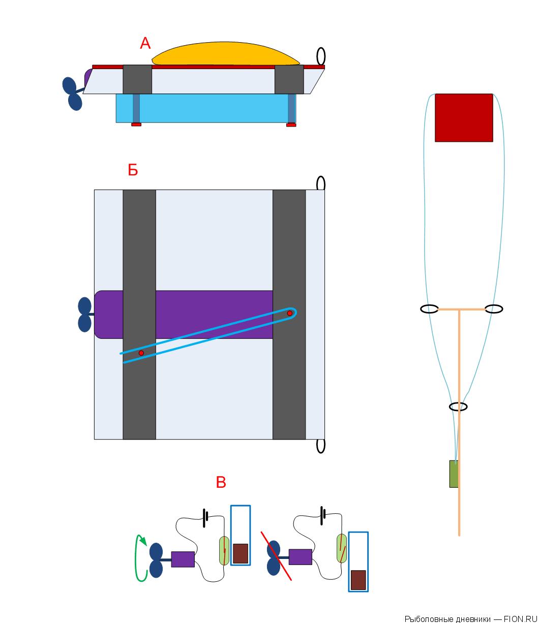 Как сделать корабль: 105 фото быстрого изготовления кораблика из различных материалов