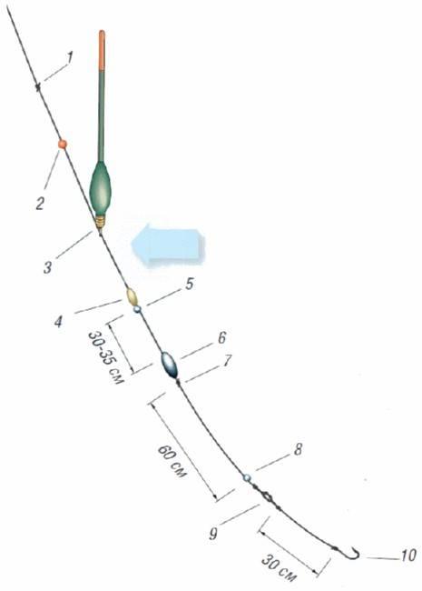 Оснастка болонской удочки для течения и стоячей воды + видео