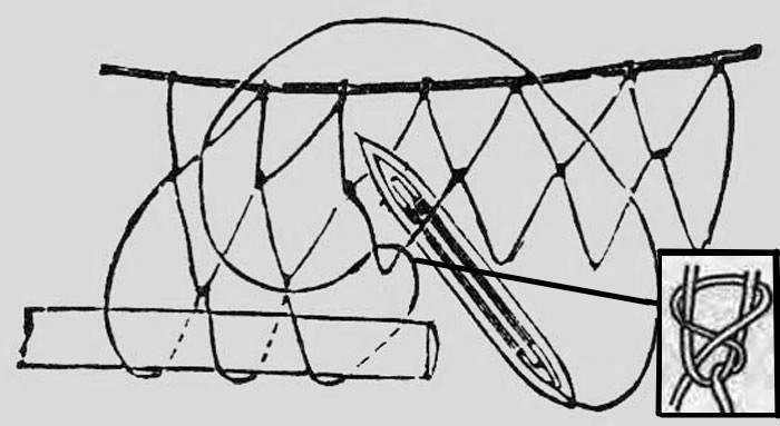 Плетение из лозы – подробная инструкция для начинающих и лучшие идеи для поделок (85 фото)